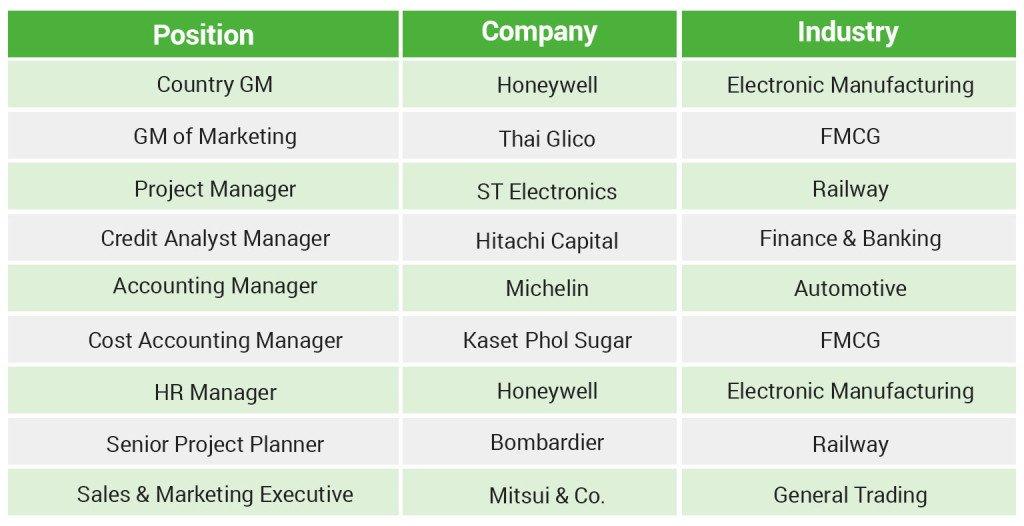 recruitment-table